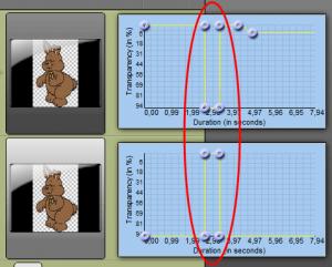 Trickfilmanimation mit animierter Transparenz