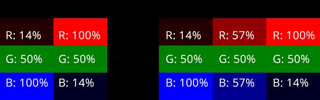 Farbe separiert 1