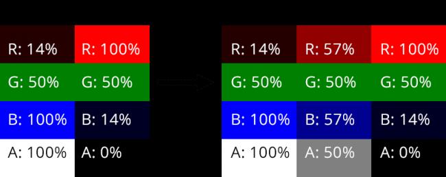 Farbe separiert 2
