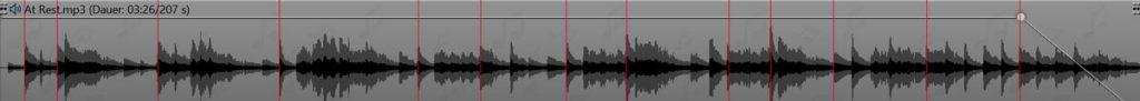 Hüllkurve mit allen Markierungslinien für den Zoom