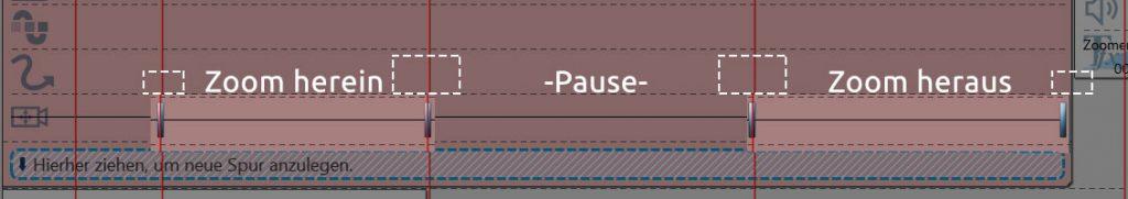 Keyframes für Zoom passend zur Musik in einer Flexi-Collage