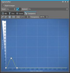 Glanzstreifen auf Foto animieren - Kurve für farbigen Hintergrund
